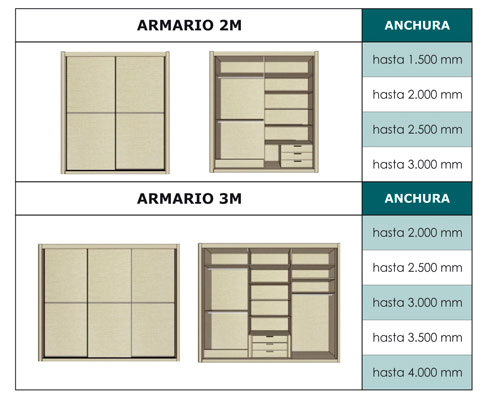 Armarios low cost a medida de dise o interni home - Diseno interior armarios empotrados ...